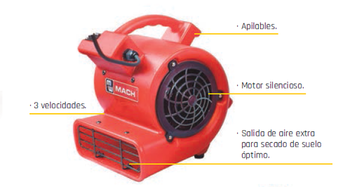 Ventilador Secador Metal Works RV600.